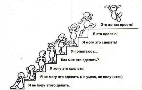 Излечение от алкоголизма 12 шагов кодировка против алкоголизма г.владивосток
